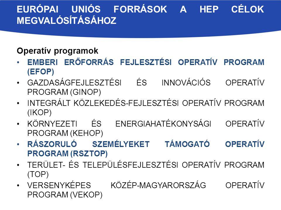 Operatív programok EMBERI ERŐFORRÁS FEJLESZTÉSI OPERATÍV PROGRAM (EFOP) GAZDASÁGFEJLESZTÉSI ÉS INNOVÁCIÓS OPERATÍV PROGRAM (GINOP) INTEGRÁLT KÖZLEKEDÉS-FEJLESZTÉSI OPERATÍV PROGRAM (IKOP) KÖRNYEZETI ÉS ENERGIAHATÉKONYSÁGI OPERATÍV PROGRAM (KEHOP) RÁSZORULÓ SZEMÉLYEKET TÁMOGATÓ OPERATÍV PROGRAM (RSZTOP) TERÜLET- ÉS TELEPÜLÉSFEJLESZTÉSI OPERATÍV PROGRAM (TOP) VERSENYKÉPES KÖZÉP-MAGYARORSZÁG OPERATÍV PROGRAM (VEKOP) EURÓPAI UNIÓS FORRÁSOK A HEP CÉLOK MEGVALÓSÍTÁSÁHOZ