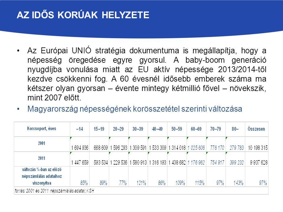 AZ IDŐS KORÚAK HELYZETE Az Európai UNIÓ stratégia dokumentuma is megállapítja, hogy a népesség öregedése egyre gyorsul.