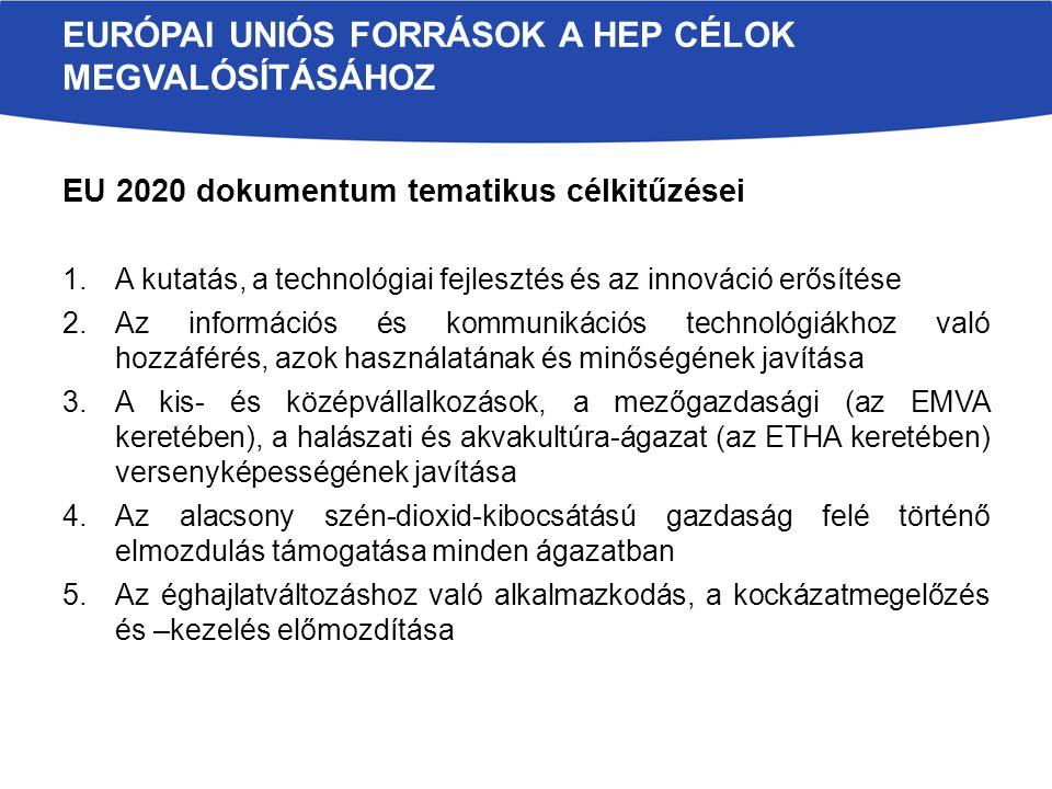 EU 2020 dokumentum tematikus célkitűzései 1.A kutatás, a technológiai fejlesztés és az innováció erősítése 2.Az információs és kommunikációs technológiákhoz való hozzáférés, azok használatának és minőségének javítása 3.A kis- és középvállalkozások, a mezőgazdasági (az EMVA keretében), a halászati és akvakultúra-ágazat (az ETHA keretében) versenyképességének javítása 4.Az alacsony szén-dioxid-kibocsátású gazdaság felé történő elmozdulás támogatása minden ágazatban 5.Az éghajlatváltozáshoz való alkalmazkodás, a kockázatmegelőzés és –kezelés előmozdítása EURÓPAI UNIÓS FORRÁSOK A HEP CÉLOK MEGVALÓSÍTÁSÁHOZ
