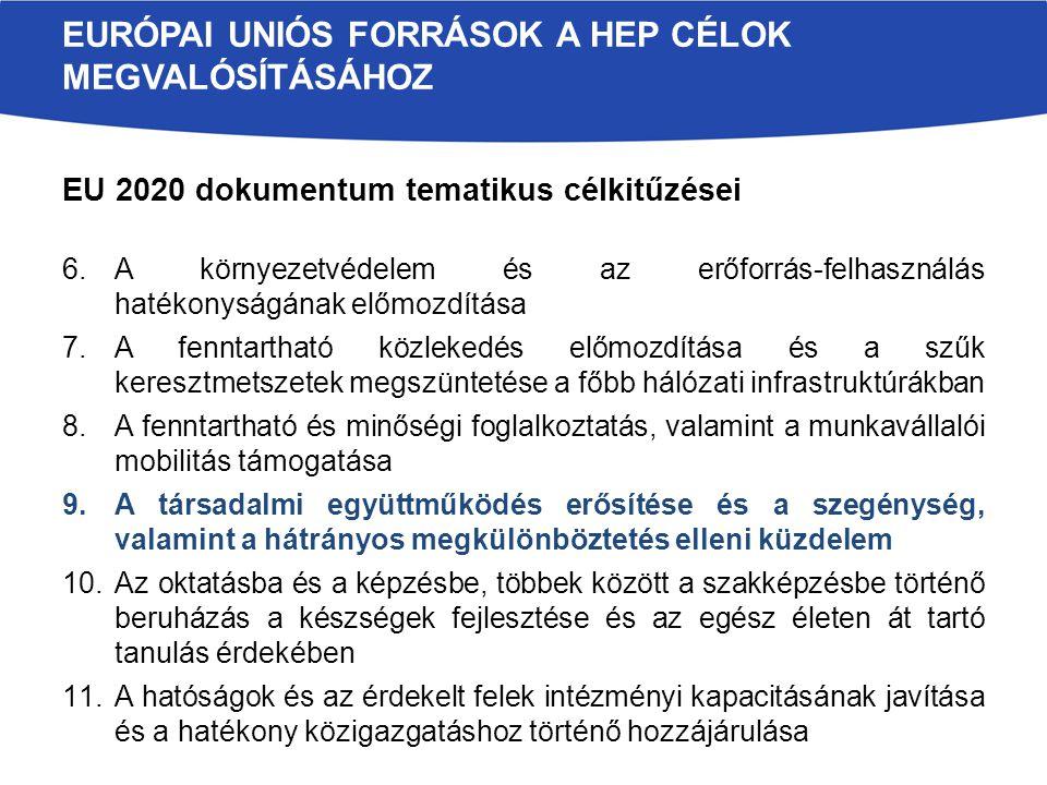 EU 2020 dokumentum tematikus célkitűzései 6.A környezetvédelem és az erőforrás-felhasználás hatékonyságának előmozdítása 7.A fenntartható közlekedés előmozdítása és a szűk keresztmetszetek megszüntetése a főbb hálózati infrastruktúrákban 8.A fenntartható és minőségi foglalkoztatás, valamint a munkavállalói mobilitás támogatása 9.A társadalmi együttműködés erősítése és a szegénység, valamint a hátrányos megkülönböztetés elleni küzdelem 10.Az oktatásba és a képzésbe, többek között a szakképzésbe történő beruházás a készségek fejlesztése és az egész életen át tartó tanulás érdekében 11.A hatóságok és az érdekelt felek intézményi kapacitásának javítása és a hatékony közigazgatáshoz történő hozzájárulása EURÓPAI UNIÓS FORRÁSOK A HEP CÉLOK MEGVALÓSÍTÁSÁHOZ
