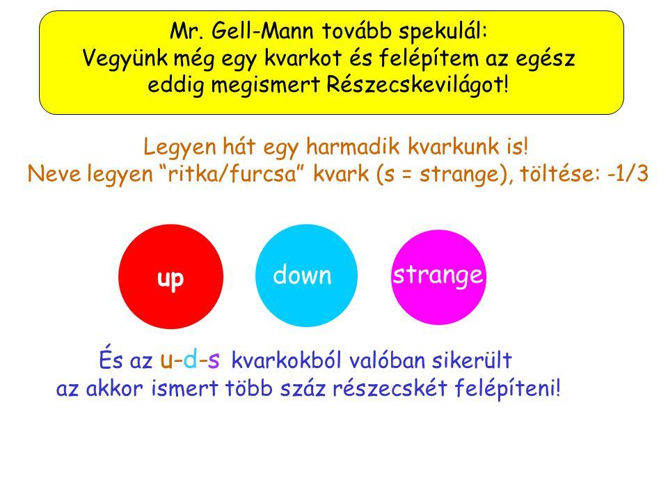 """Mr. Gell-Mann """"spekulál"""" és néhány kvarkból részecskéket épít! De a """"spekuláció"""" sikeres: protont és neutront (és sok más részecskét) épít ezekből a f"""