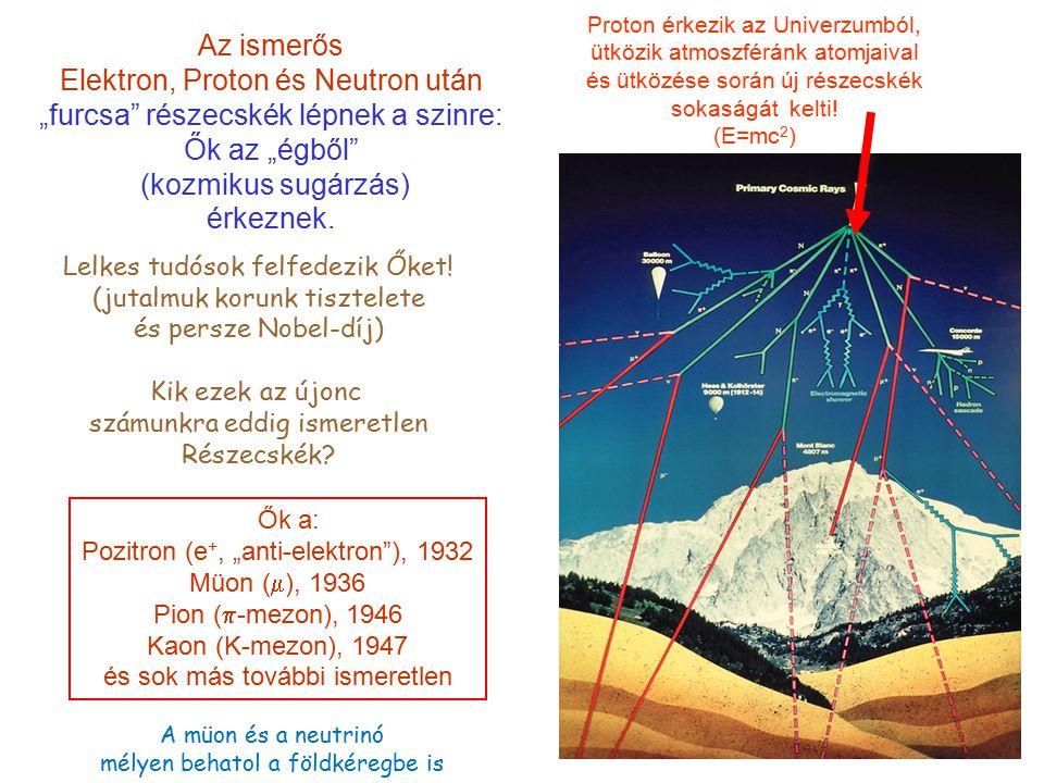 """Az ismerős Elektron, Proton és Neutron után """"furcsa részecskék lépnek a szinre: Ők az """"égből (kozmikus sugárzás) érkeznek."""