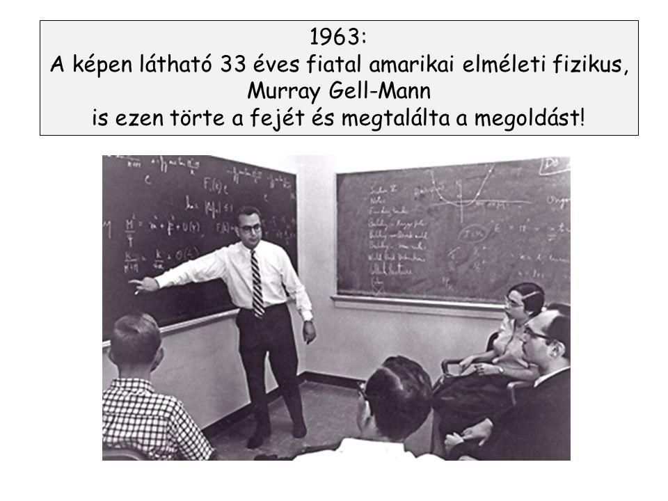 Lépjenek hát most mind elénkbe.Tömegét tekintve csúcstartó a top kvark: m top ~ 173 GeV .