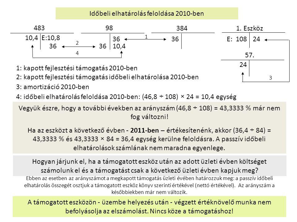 483 384 98 1. Eszköz E: 10836 1 2 1: kapott fejlesztési támogatás 2010-ben 2: kapott fejlesztési támogatás időbeli elhatárolása 2010-ben Időbeli elhat
