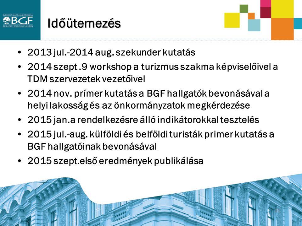 21 Időütemezés 2013 jul.-2014 aug. szekunder kutatás 2014 szept.9 workshop a turizmus szakma képviselőivel a TDM szervezetek vezetőivel 2014 nov. prím
