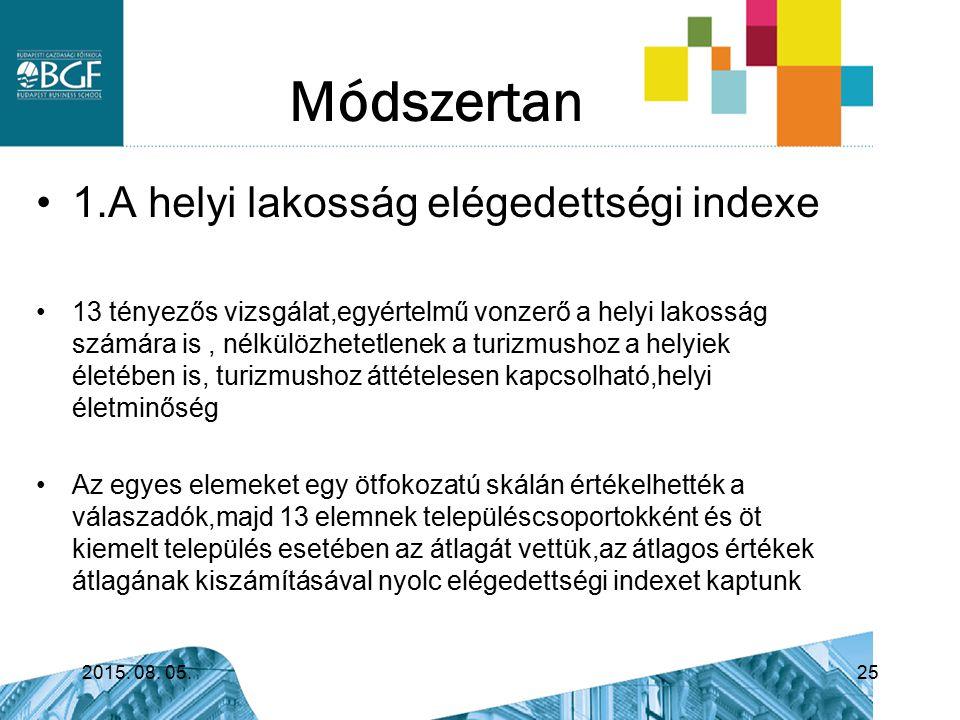 Módszertan 2015. 08. 05.25 1.A helyi lakosság elégedettségi indexe 13 tényezős vizsgálat,egyértelmű vonzerő a helyi lakosság számára is, nélkülözhetet