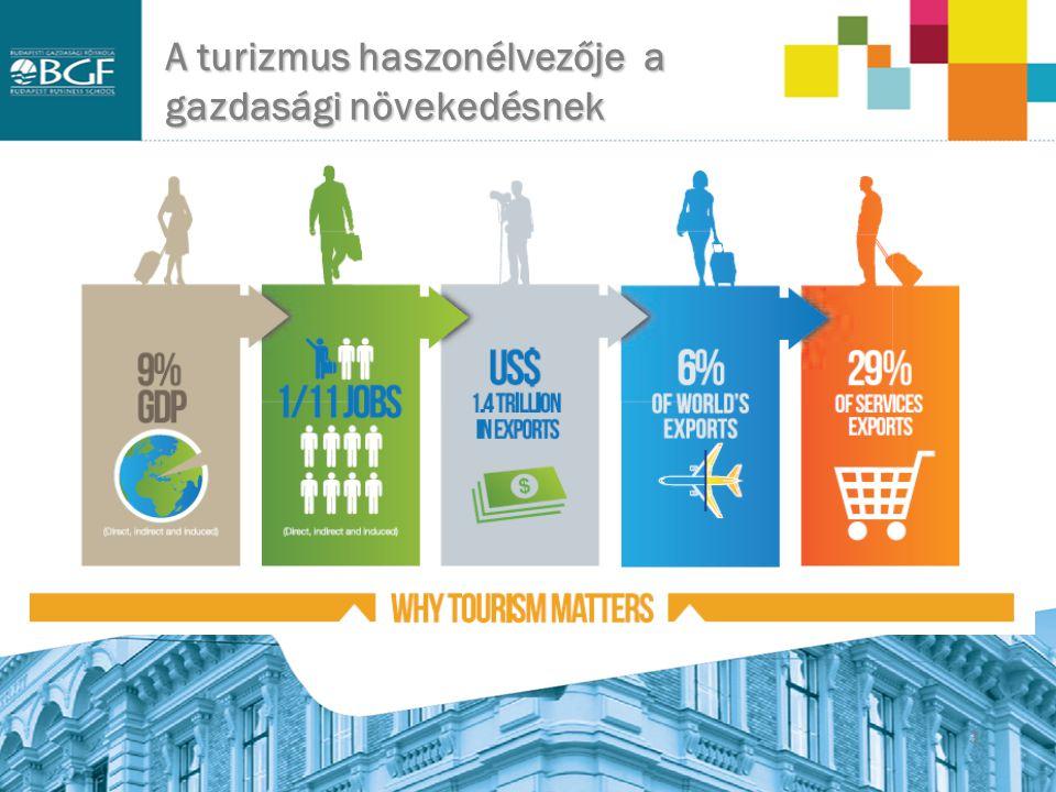 3 A turizmus haszonélvezője a gazdasági növekedésnek szöveg