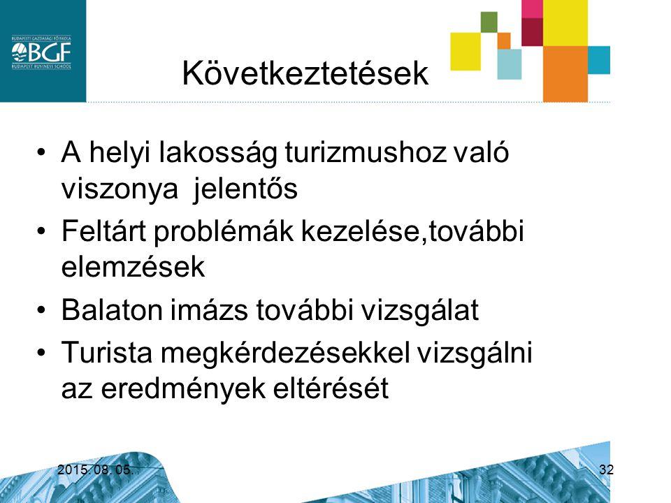 Következtetések 2015. 08. 05.32 A helyi lakosság turizmushoz való viszonya jelentős Feltárt problémák kezelése,további elemzések Balaton imázs további