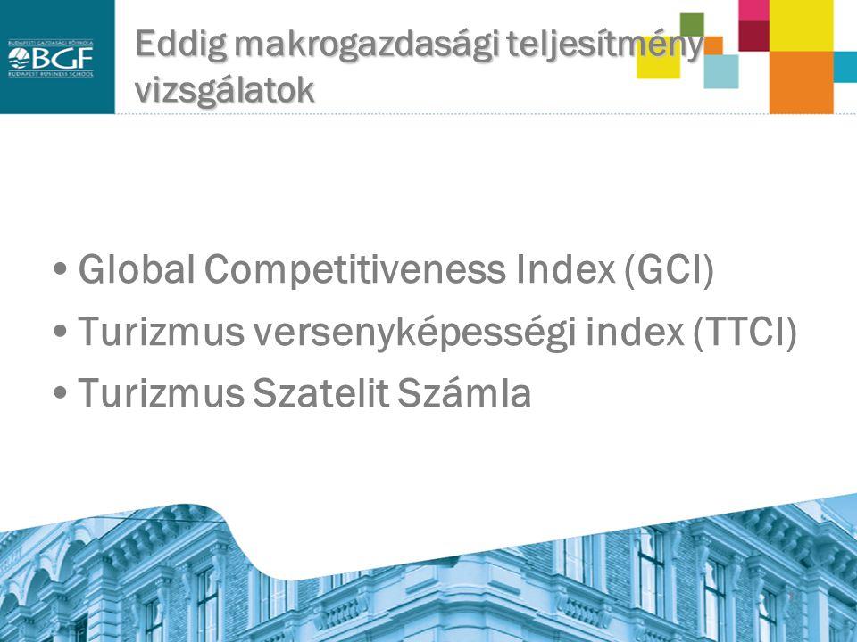 7 Eddig makrogazdasági teljesítmény vizsgálatok Global Competitiveness Index (GCI) Turizmus versenyképességi index (TTCI) Turizmus Szatelit Számla