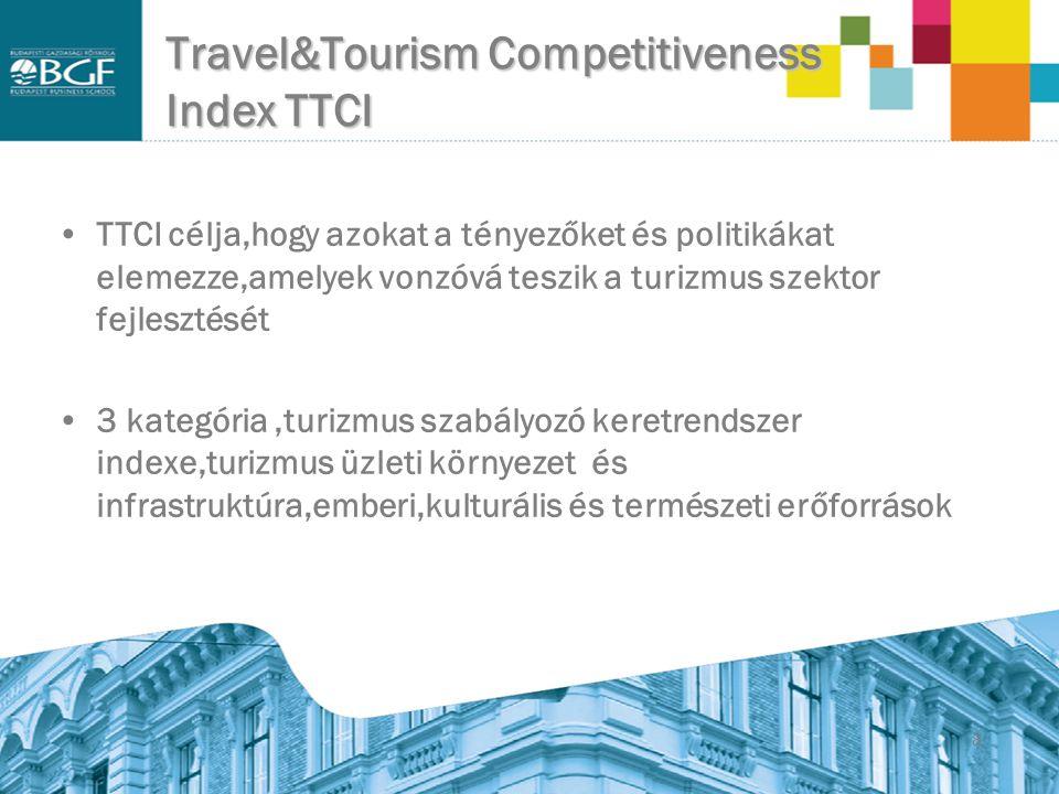 8 Travel&Tourism Competitiveness Index TTCI TTCI célja,hogy azokat a tényezőket és politikákat elemezze,amelyek vonzóvá teszik a turizmus szektor fejl