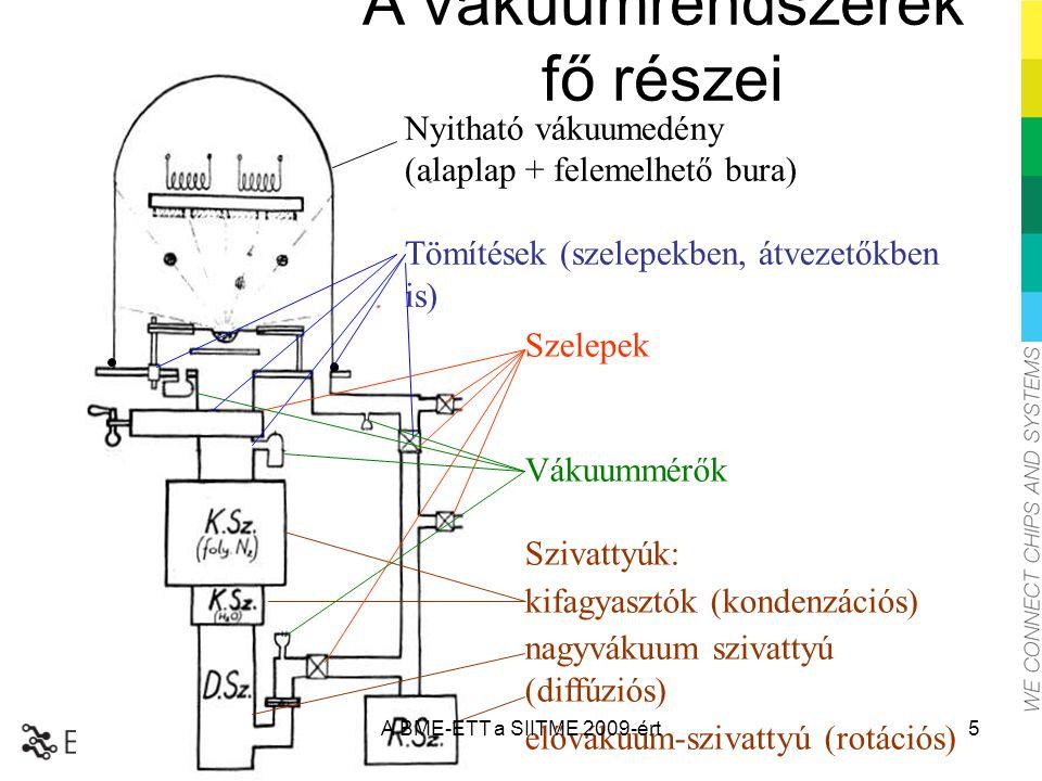A vákuumrendszerek fő részei Nyitható vákuumedény (alaplap + felemelhető bura) Tömítések (szelepekben, átvezetőkben is) Szelepek Vákuummérők Szivattyú