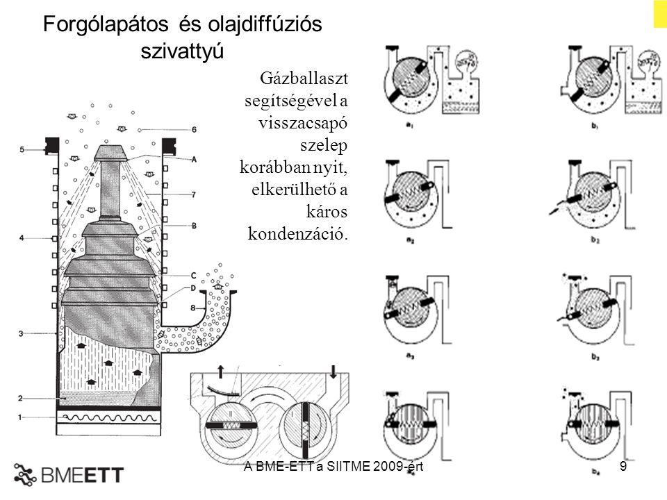Forgólapátos és olajdiffúziós szivattyú Gázballaszt segítségével a visszacsapó szelep korábban nyit, elkerülhető a káros kondenzáció. A BME-ETT a SIIT