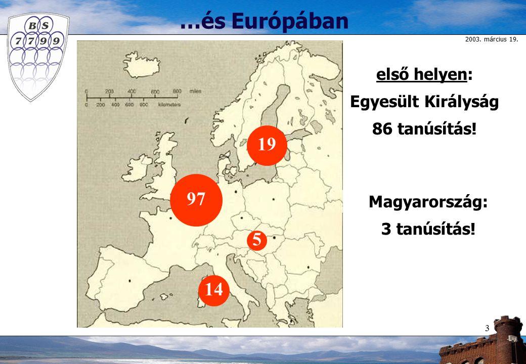 2003. március 19. 3 …és Európában 5 19 14 97 első helyen: Egyesült Királyság 86 tanúsítás! Magyarország: 3 tanúsítás!