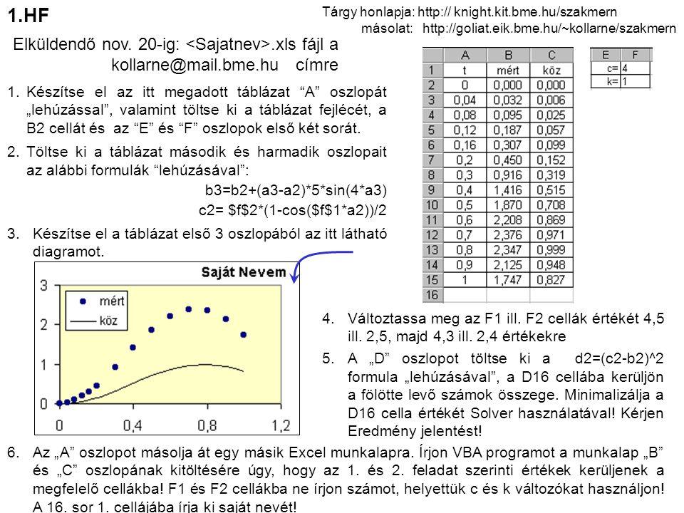 """19 1.Készítse el az itt megadott táblázat A oszlopát """"lehúzással , valamint töltse ki a táblázat fejlécét, a B2 cellát és az E és F oszlopok első két sorát."""