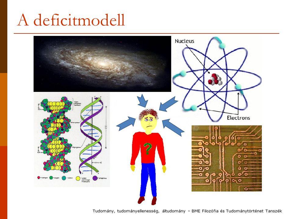 A deficitmodell Tudomány, tudományellenesség, áltudomány – BME Filozófia és Tudománytörténet Tanszék