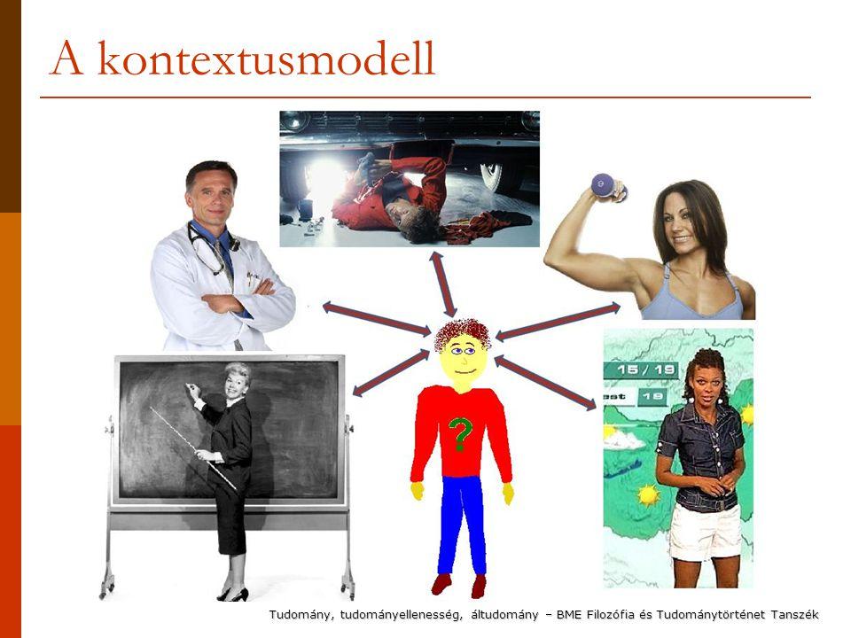 A kontextusmodell Tudomány, tudományellenesség, áltudomány – BME Filozófia és Tudománytörténet Tanszék