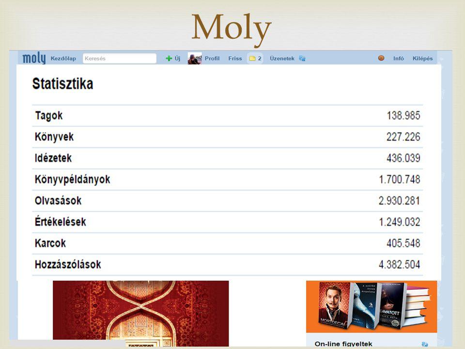  Moly