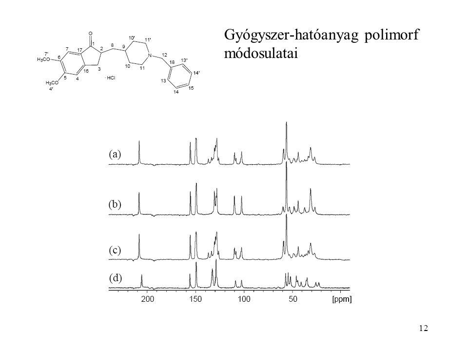 12 Gyógyszer-hatóanyag polimorf módosulatai