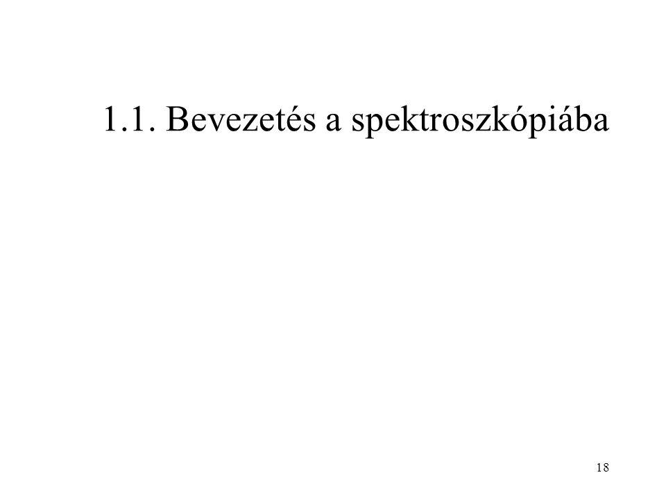 1.1. Bevezetés a spektroszkópiába 18