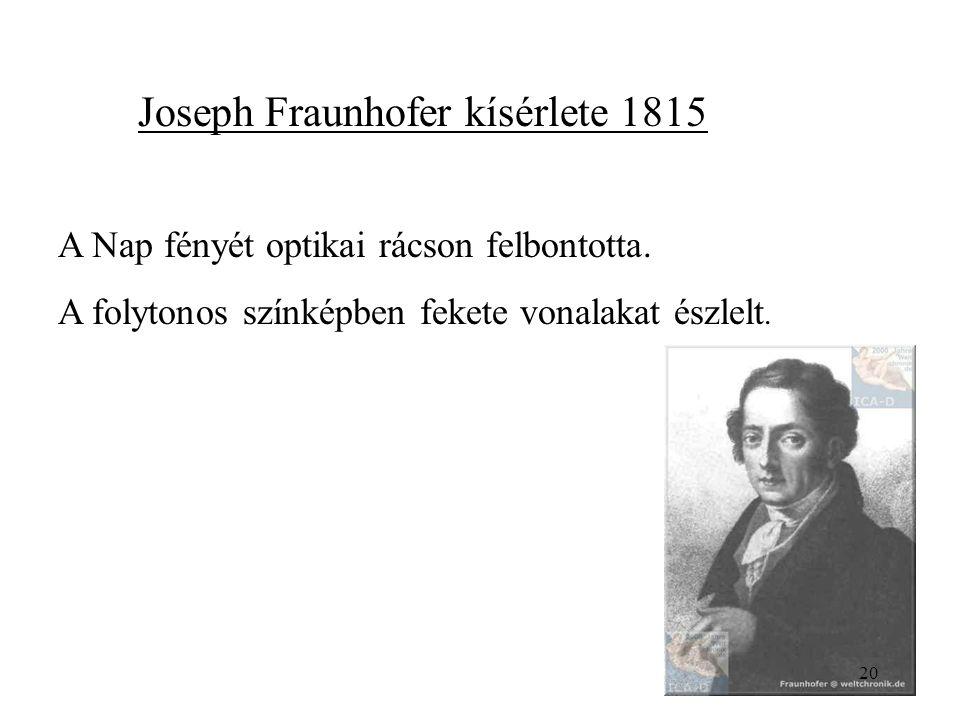 Joseph Fraunhofer kísérlete 1815 A Nap fényét optikai rácson felbontotta.