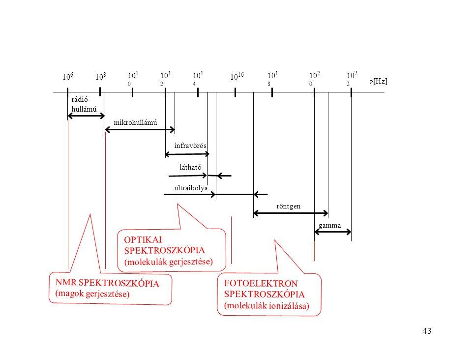 mikrohullámú gamma röntgen ultraibolya látható rádió- hullámú infravörös 10 6 10 8 10 1 0 10 1 2 10 1 4 10 16 10 18 10 2 0 10 2 2 [Hz] OPTIKAI SPEKTROSZKÓPIA (molekulák gerjesztése) NMR SPEKTROSZKÓPIA (magok gerjesztése) FOTOELEKTRON SPEKTROSZKÓPIA (molekulák ionizálása) 43