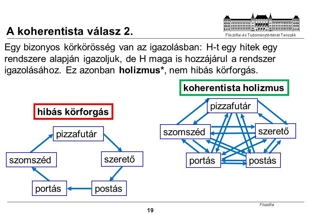 Filozófia 19 Egy bizonyos körkörösség van az igazolásban: H-t egy hitek egy rendszere alapján igazoljuk, de H maga is hozzájárul a rendszer igazolásáh