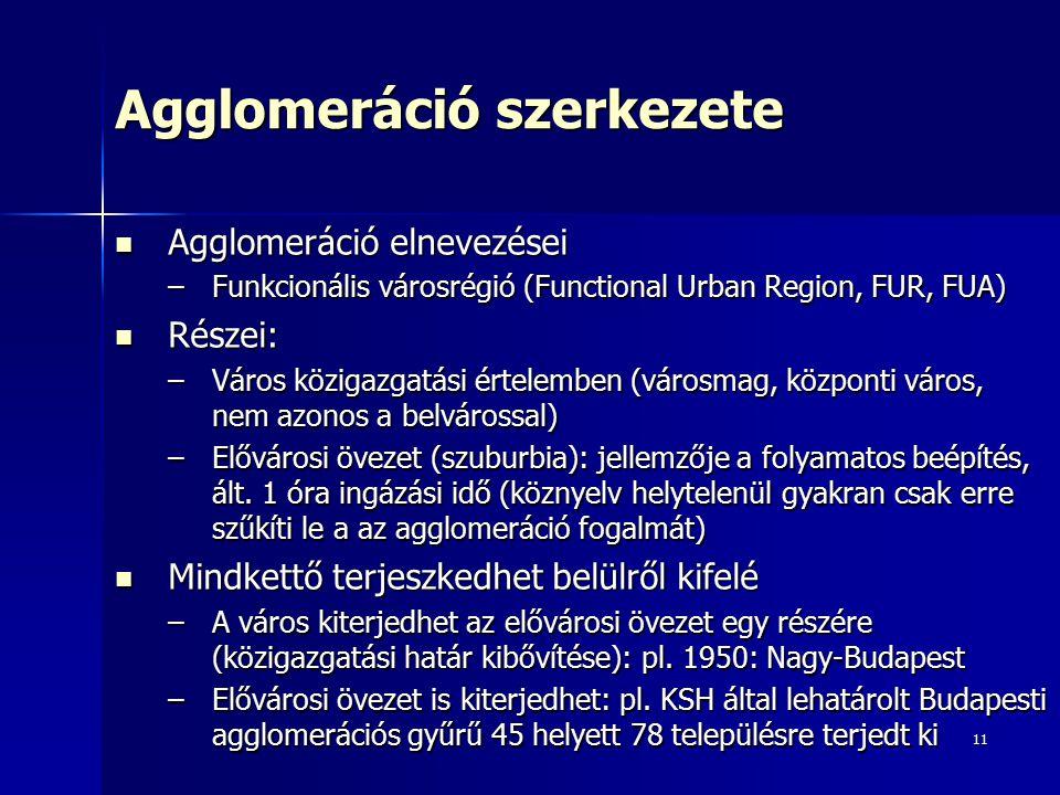 11 Agglomeráció szerkezete Agglomeráció elnevezései Agglomeráció elnevezései –Funkcionális városrégió (Functional Urban Region, FUR, FUA) Részei: Rész