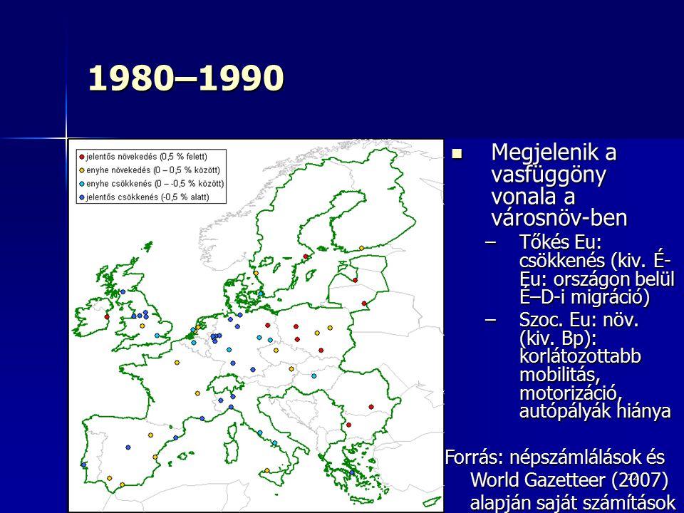 22 1980–1990 Megjelenik a vasfüggöny vonala a városnöv-ben Megjelenik a vasfüggöny vonala a városnöv-ben –Tőkés Eu: csökkenés (kiv. É- Eu: országon be