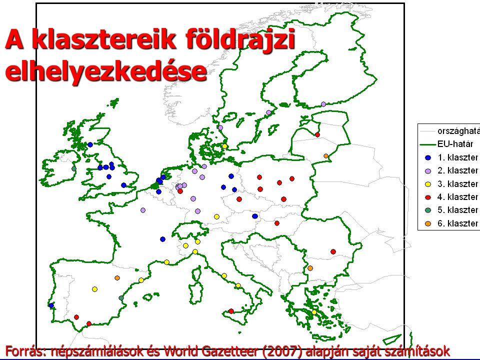 27 A klasztereik földrajzi elhelyezkedése Forrás: népszámlálások és World Gazetteer (2007) alapján saját számítások
