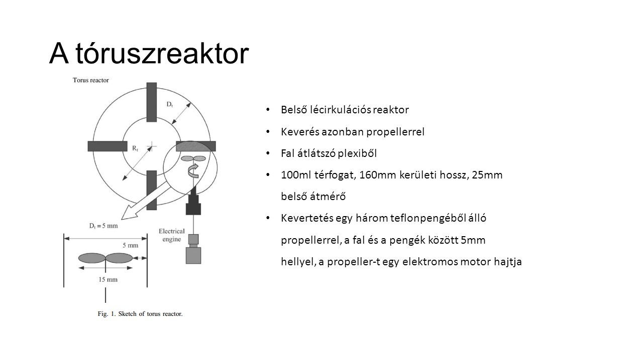 A tóruszreaktor Belső lécirkulációs reaktor Keverés azonban propellerrel Fal átlátszó plexiből 100ml térfogat, 160mm kerületi hossz, 25mm belső átmérő
