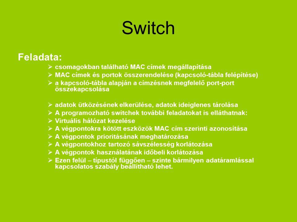 Switch Feladata:  csomagokban található MAC címek megállapítása  MAC címek és portok összerendelése (kapcsoló-tábla felépítése)  a kapcsoló-tábla alapján a címzésnek megfelelő port-port összekapcsolása  adatok ütközésének elkerülése, adatok ideiglenes tárolása  A programozható switchek további feladatokat is elláthatnak:  Virtuális hálózat kezelése  A végpontokra kötött eszközök MAC cím szerinti azonosítása  A végpontok prioritásának meghatározása  A végpontokhoz tartozó sávszélesség korlátozása  A végpontok használatának időbeli korlátozása  Ezen felül – típustól függően – szinte bármilyen adatáramlással kapcsolatos szabály beállítható lehet.