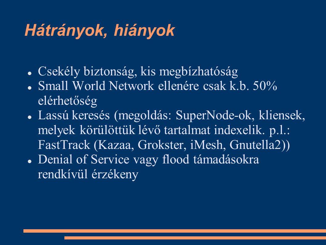 Hátrányok, hiányok Csekély biztonság, kis megbízhatóság Small World Network ellenére csak k.b. 50% elérhetőség Lassú keresés (megoldás: SuperNode-ok,