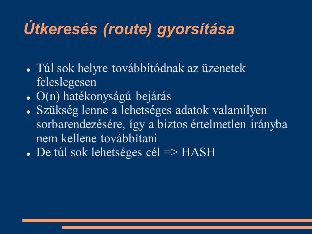 Útkeresés (route) gyorsítása Túl sok helyre továbbítódnak az üzenetek feleslegesen O(n) hatékonyságú bejárás Szükség lenne a lehetséges adatok valamilyen sorbarendezésére, így a biztos értelmetlen irányba nem kellene továbbítani De túl sok lehetséges cél => HASH