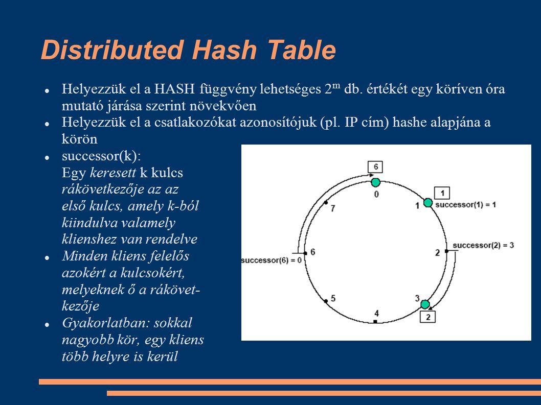 Distributed Hash Table Helyezzük el a HASH függvény lehetséges 2 m db. értékét egy köríven óra mutató járása szerint növekvően Helyezzük el a csatlako