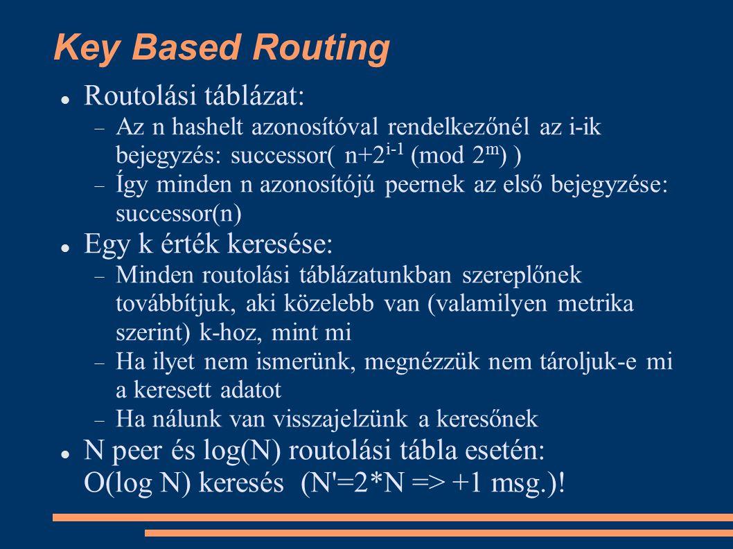 Key Based Routing Routolási táblázat:  Az n hashelt azonosítóval rendelkezőnél az i-ik bejegyzés: successor( n+2 i-1 (mod 2 m ) )  Így minden n azonosítójú peernek az első bejegyzése: successor(n) Egy k érték keresése:  Minden routolási táblázatunkban szereplőnek továbbítjuk, aki közelebb van (valamilyen metrika szerint) k-hoz, mint mi  Ha ilyet nem ismerünk, megnézzük nem tároljuk-e mi a keresett adatot  Ha nálunk van visszajelzünk a keresőnek N peer és log(N) routolási tábla esetén: O(log N) keresés (N =2*N => +1 msg.)!