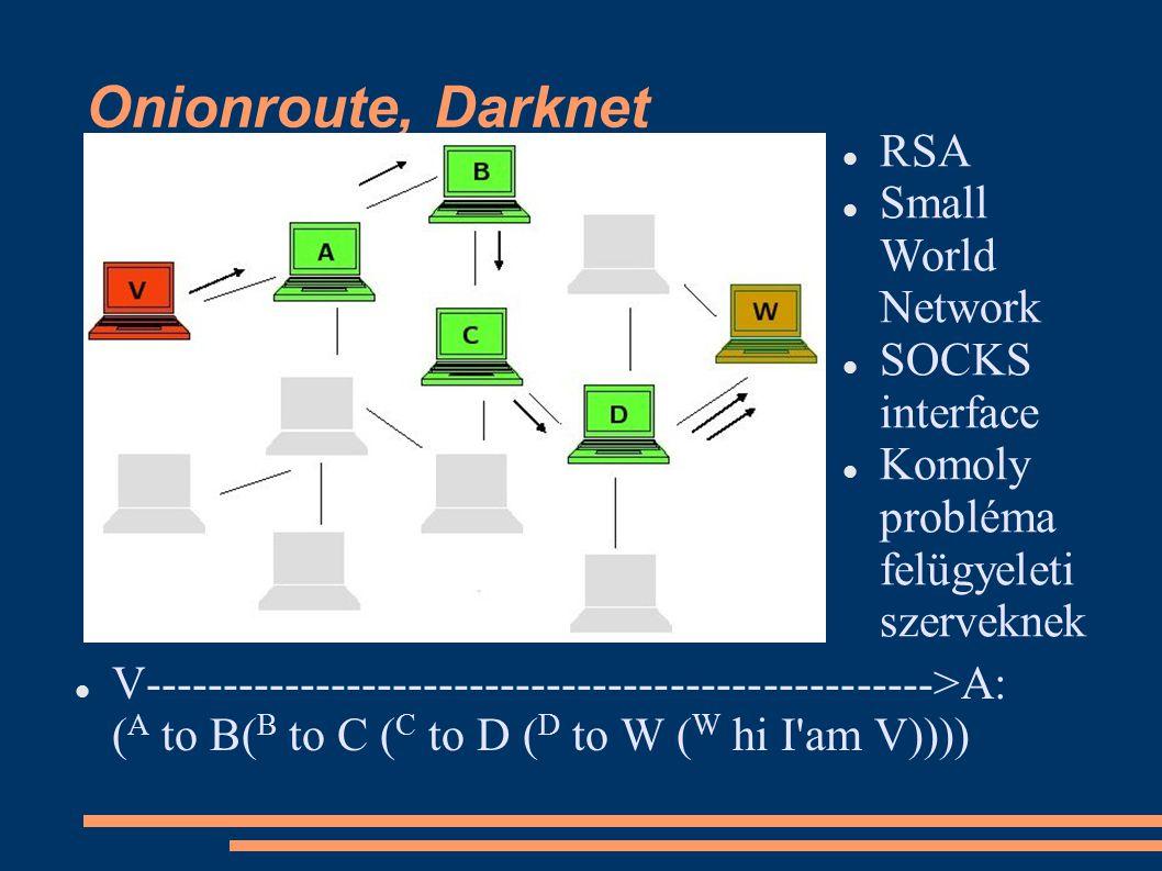 Onionroute, Darknet V--------------------------------------------------->A: ( A to B( B to C ( C to D ( D to W ( W hi I am V)))) RSA Small World Network SOCKS interface Komoly probléma felügyeleti szerveknek