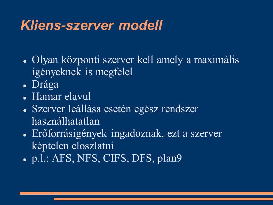 Kliens-szerver modell Olyan központi szerver kell amely a maximális igényeknek is megfelel Drága Hamar elavul Szerver leállása esetén egész rendszer használhatatlan Erőforrásigények ingadoznak, ezt a szerver képtelen eloszlatni p.l.: AFS, NFS, CIFS, DFS, plan9