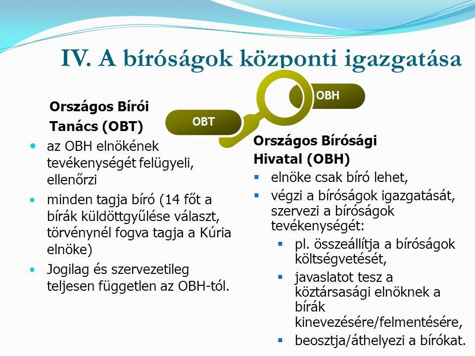 IV. A bíróságok központi igazgatása OBH OBT Országos Bírói Tanács (OBT) az OBH elnökének tevékenységét felügyeli, ellenőrzi minden tagja bíró (14 főt