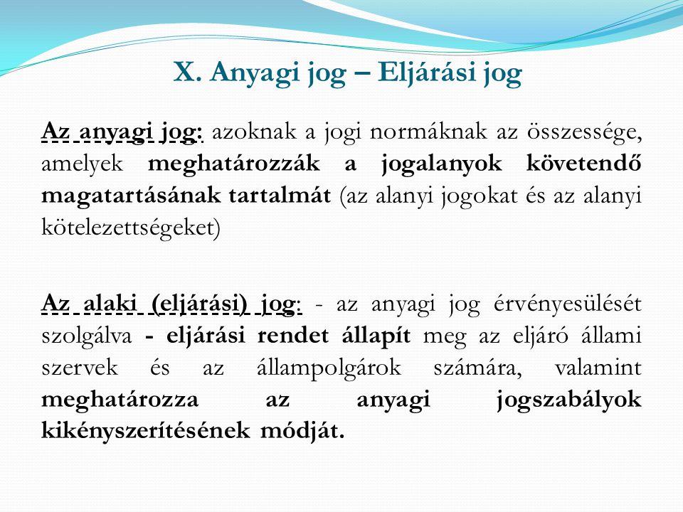 X. Anyagi jog – Eljárási jog Az anyagi jog: azoknak a jogi normáknak az összessége, amelyek meghatározzák a jogalanyok követendő magatartásának tartal