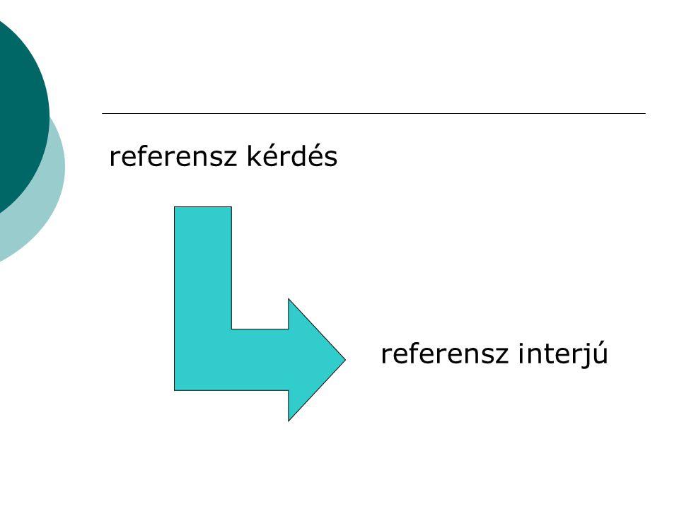 referensz interjú a válaszadásnál figyelembe veendő tényezők  hely, mód a könyvtárban telefon e-mail chat  felhasznált eszközök nyomtatott dokumentumok elektronikus dokumentumok online elektronikus dokumentumok  felhasználói igények