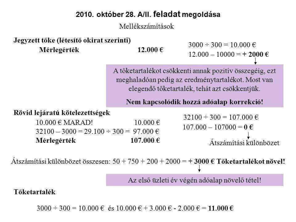 2010.október 28. A/II. feladat megoldása (Áttérés forintról devizára) Sor- szám Megnevezés2009.