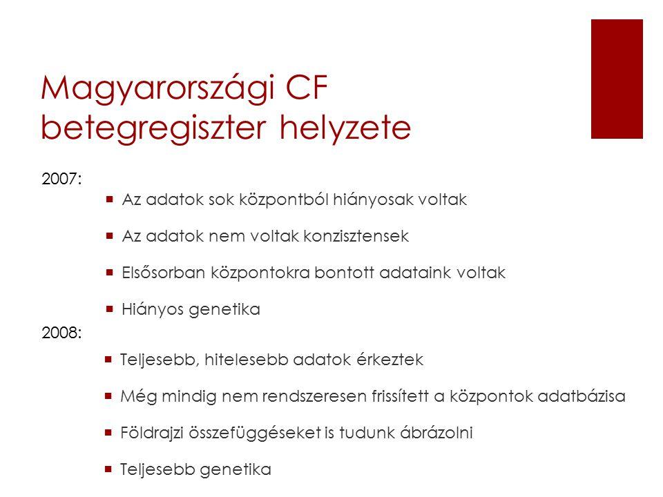 Magyarországi CF betegregiszter helyzete  Az adatok sok központból hiányosak voltak  Az adatok nem voltak konzisztensek  Elsősorban központokra bontott adataink voltak  Hiányos genetika 2007: 2008:  Teljesebb, hitelesebb adatok érkeztek  Még mindig nem rendszeresen frissített a központok adatbázisa  Földrajzi összefüggéseket is tudunk ábrázolni  Teljesebb genetika