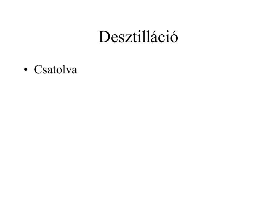 Desztilláció Csatolva