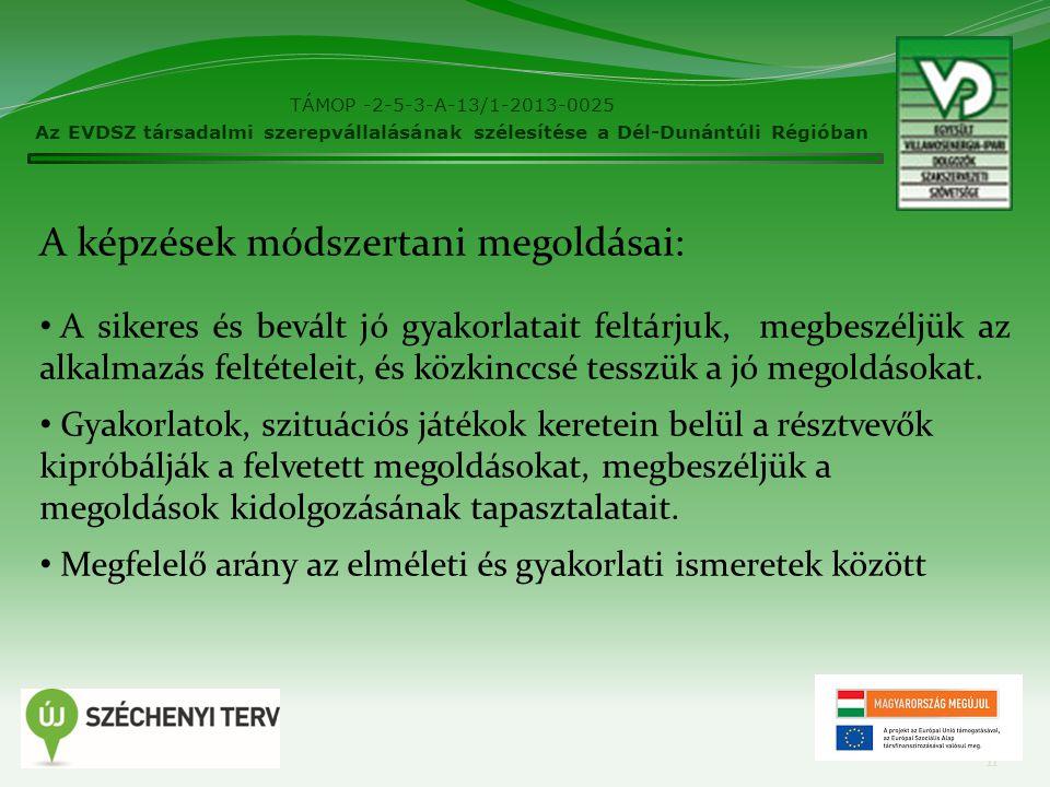 TÁMOP -2-5-3-A-13/1-2013-0025 Az EVDSZ társadalmi szerepvállalásának szélesítése a Dél-Dunántúli Régióban 11 A képzések módszertani megoldásai: A sikeres és bevált jó gyakorlatait feltárjuk, megbeszéljük az alkalmazás feltételeit, és közkinccsé tesszük a jó megoldásokat.