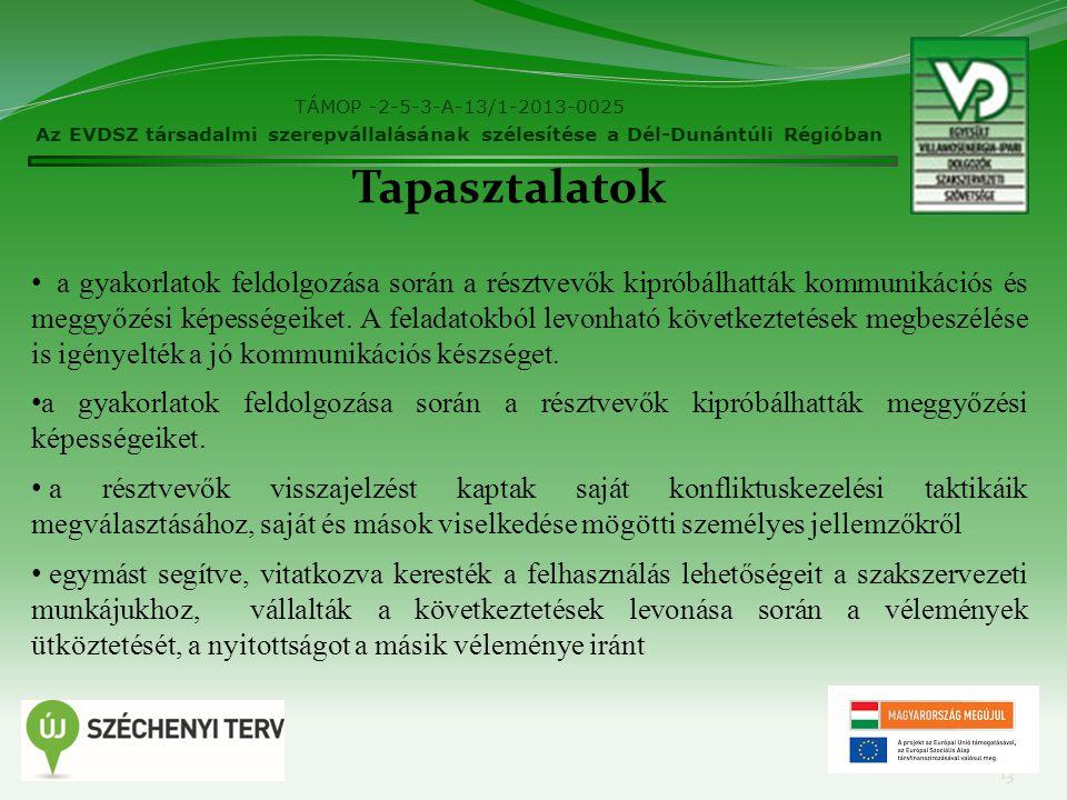 TÁMOP -2-5-3-A-13/1-2013-0025 Az EVDSZ társadalmi szerepvállalásának szélesítése a Dél-Dunántúli Régióban 13 a gyakorlatok feldolgozása során a résztvevők kipróbálhatták kommunikációs és meggyőzési képességeiket.
