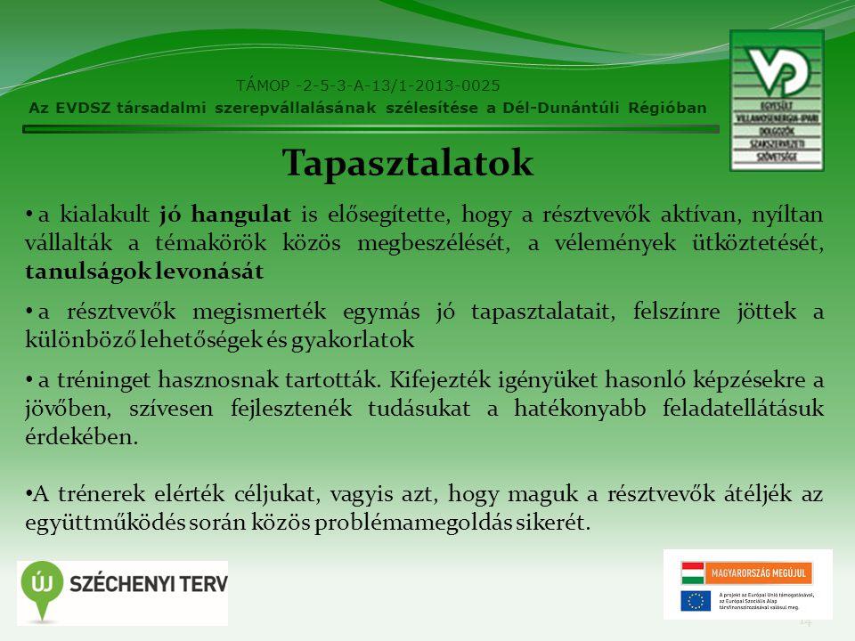 TÁMOP -2-5-3-A-13/1-2013-0025 Az EVDSZ társadalmi szerepvállalásának szélesítése a Dél-Dunántúli Régióban 14 a kialakult jó hangulat is elősegítette, hogy a résztvevők aktívan, nyíltan vállalták a témakörök közös megbeszélését, a vélemények ütköztetését, tanulságok levonását a résztvevők megismerték egymás jó tapasztalatait, felszínre jöttek a különböző lehetőségek és gyakorlatok a tréninget hasznosnak tartották.