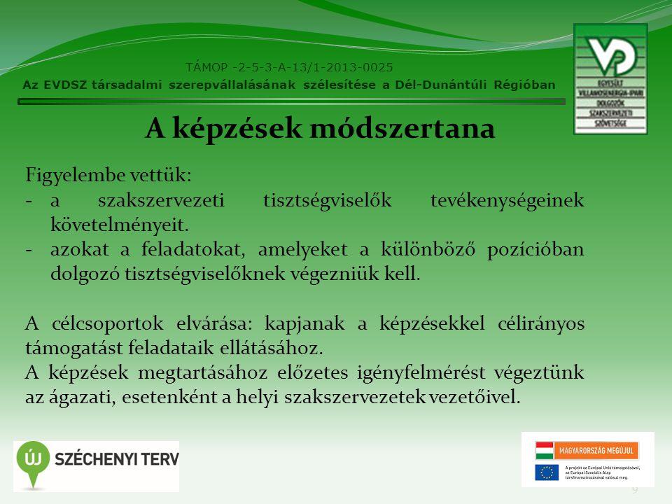 TÁMOP -2-5-3-A-13/1-2013-0025 Az EVDSZ társadalmi szerepvállalásának szélesítése a Dél-Dunántúli Régióban 9 Figyelembe vettük: -a szakszervezeti tisztségviselők tevékenységeinek követelményeit.
