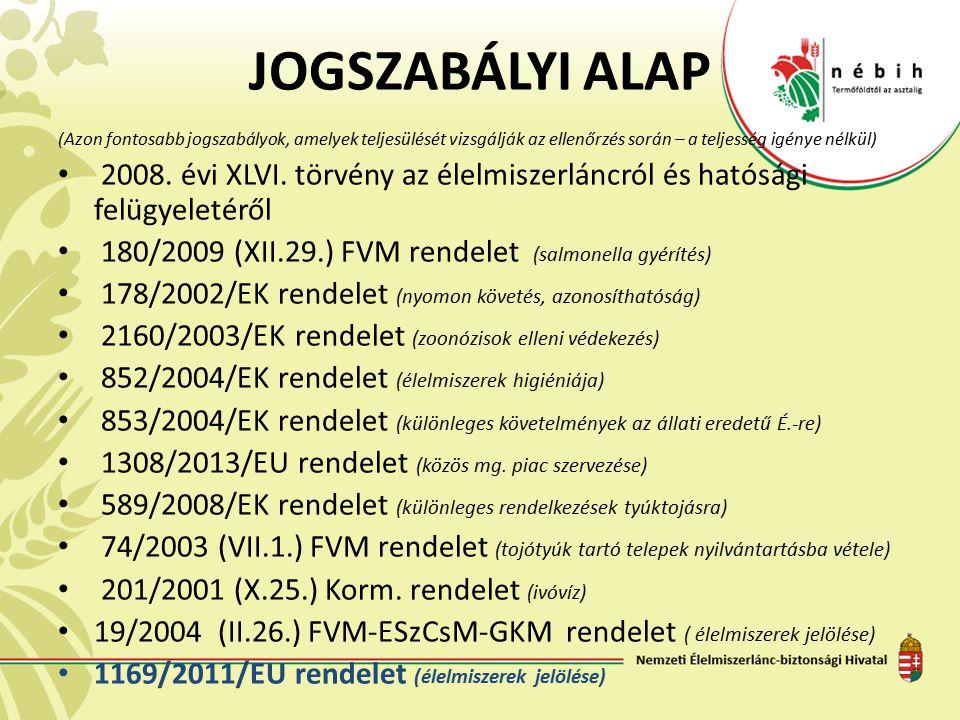 JOGSZABÁLYI ALAP (Azon fontosabb jogszabályok, amelyek teljesülését vizsgálják az ellenőrzés során – a teljesség igénye nélkül) 2008. évi XLVI. törvén