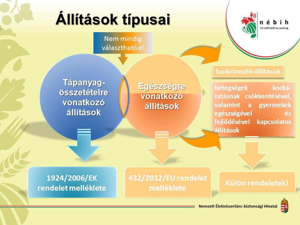 Állítások típusai Tápanyag- összetételre vonatkozó állítások funkcionális állítások betegségek kocká- zatásnak csökkentésével, valamint a gyermekek eg