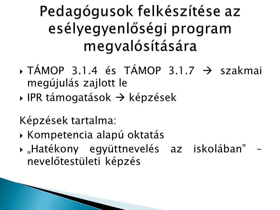 """ TÁMOP 3.1.4 és TÁMOP 3.1.7  szakmai megújulás zajlott le  IPR támogatások  képzések Képzések tartalma:  Kompetencia alapú oktatás  """"Hatékony eg"""